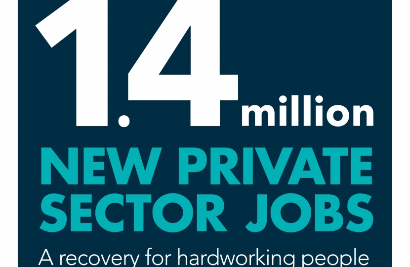 1.4m New Private Sector Jobs